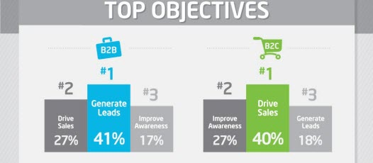 infographic-digital-marketing-2014