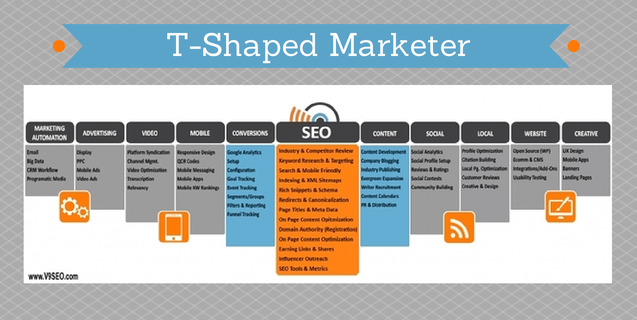 T-Shaped-Marketer-637x320