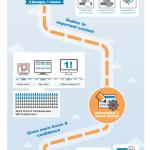 exact-online-infographic-fuel